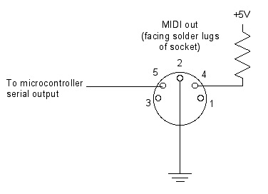 MIDI Out Wiring